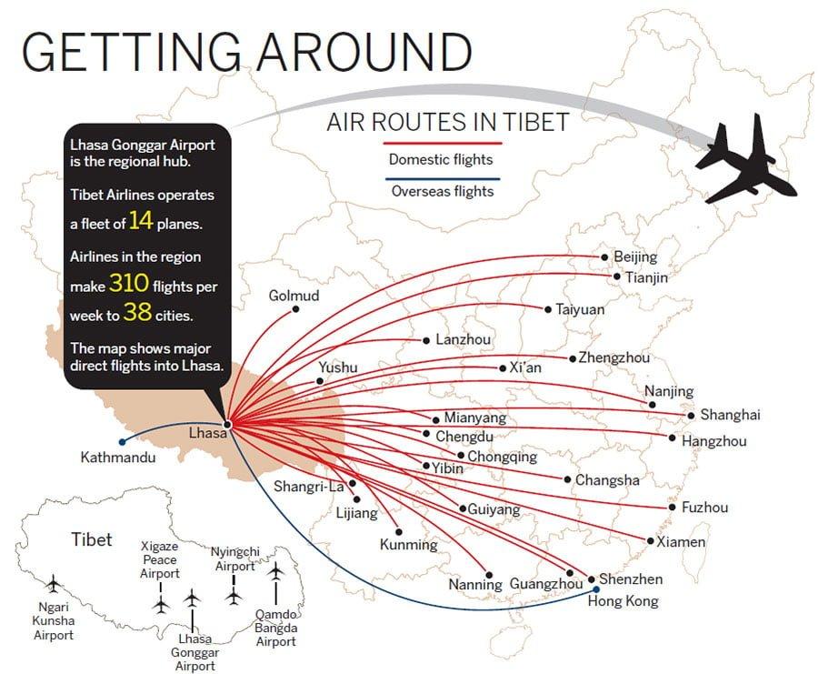 tibet-flights-route