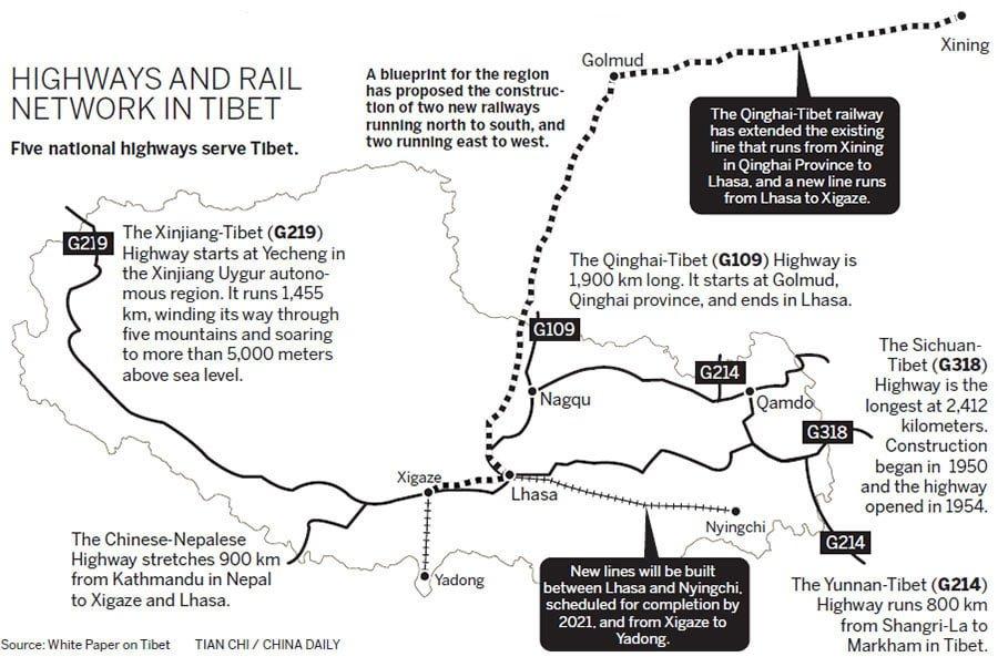 tibet-train-route